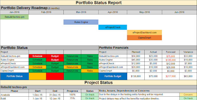 Multiple Project Status Report Template Excel Download Project Status Report Portfolio Management Project Management Templates