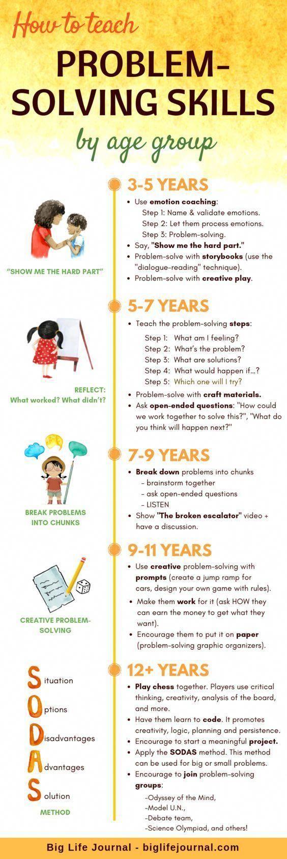 Self Esteem Confidence Kit Pdf Ages 5 11 Parenting Skills Parenting Kids Learning
