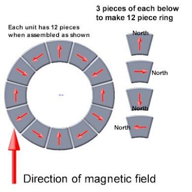 new electric motor designs - Google Search | meta | Electric