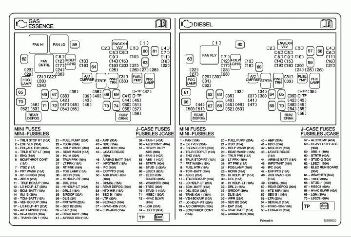 2009 Mack Truck Fuse Diagram And Mack Fuse Box Wiring Diagram Schematics Ford Fusion Fuse Box Chevy Silverado