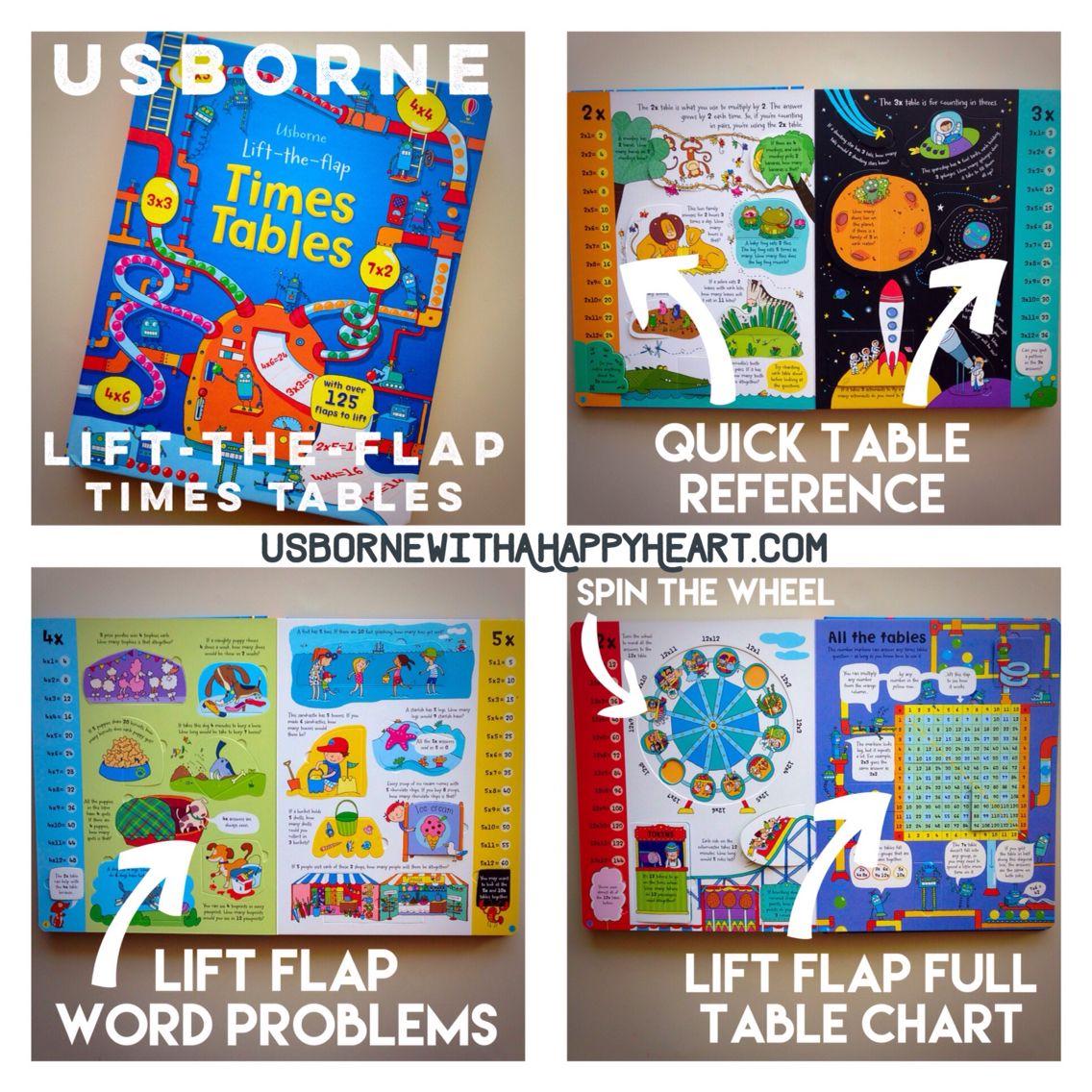 Park Art My WordPress Blog_Lift The Flap Books Usborne
