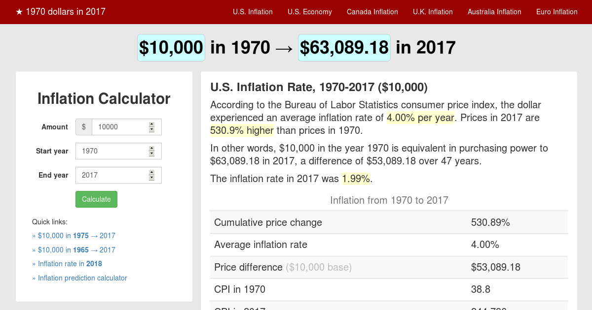 In     Inflation Calculator  Resume