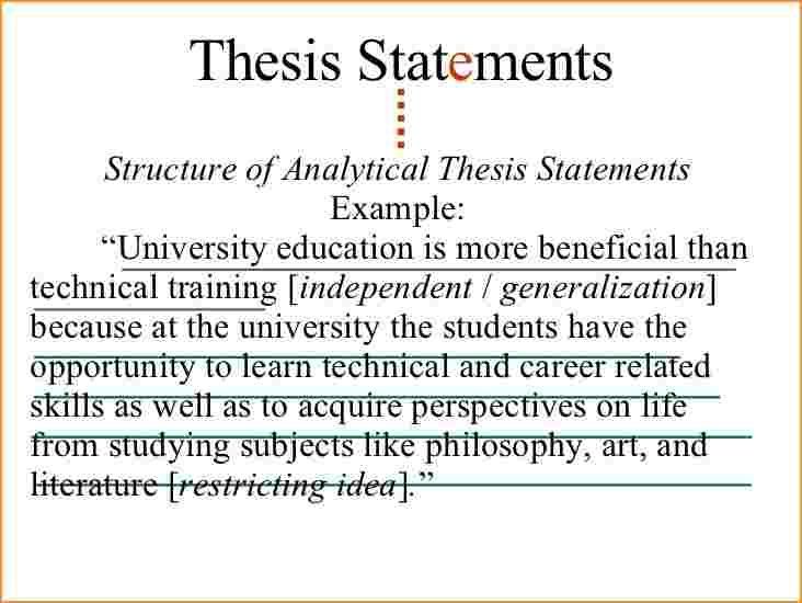 persuasive thesis statement