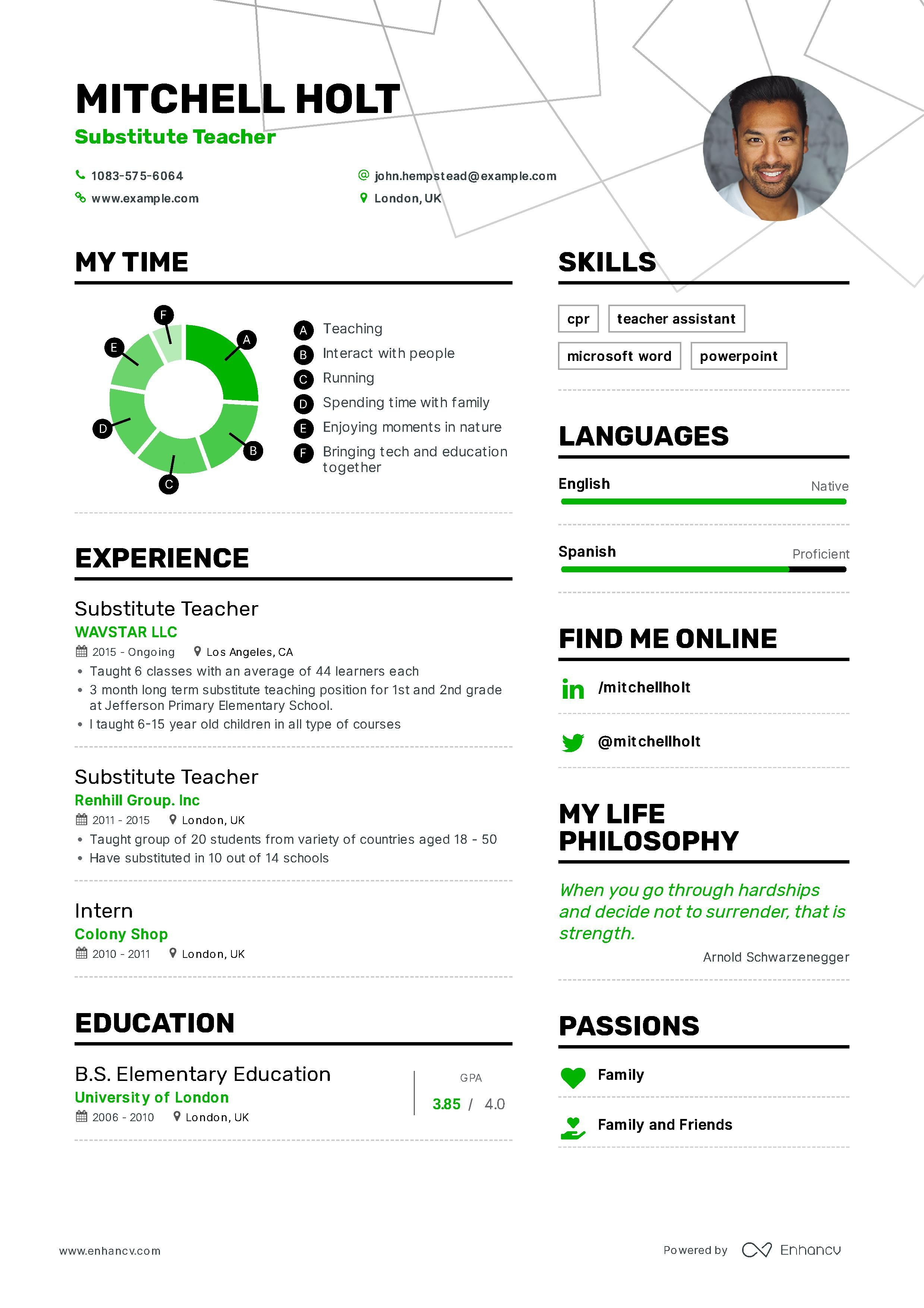 27++ Substitute teacher cover letter with experience inspirations