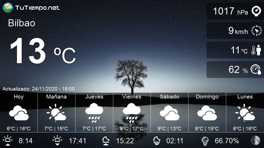 El Tiempo En Bilbao Pronóstico 15 Días En 2020 Probabilidad De Lluvia Mañana Es Lunes Diario Escrito