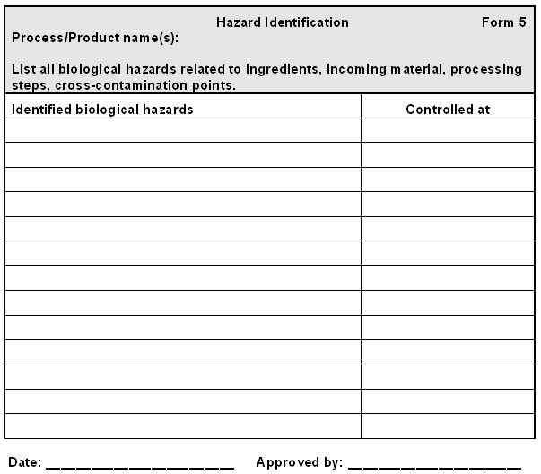 process control form template + seafood processing - Google Search - hazard analysis template
