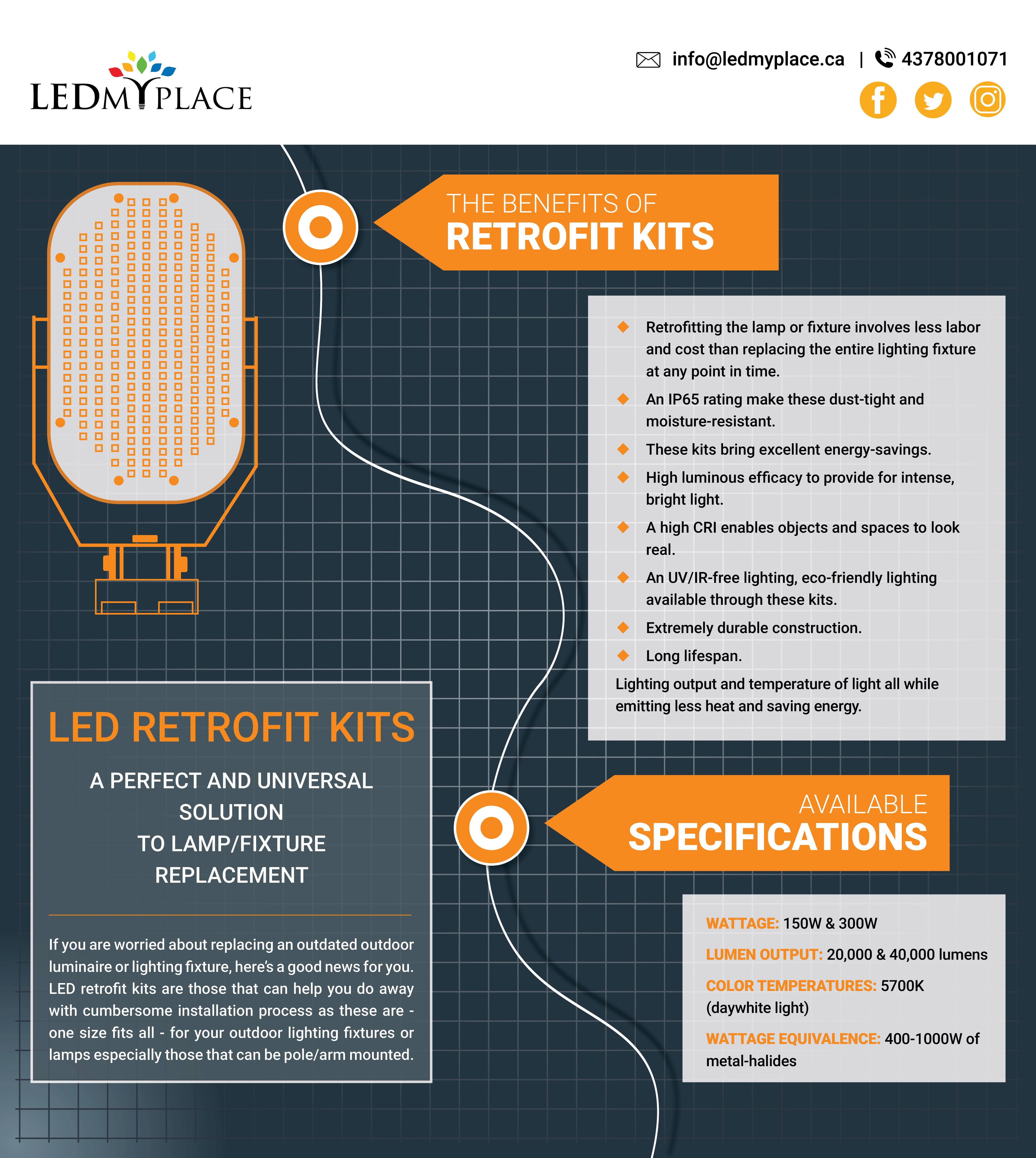 Led Retrofit Kits Led Wall Packs Save Energy