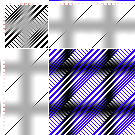 draft image: Page 47, Figure 2, Textile Design and Color, William Watson, Longmans, Green & Co., 44S, 44T