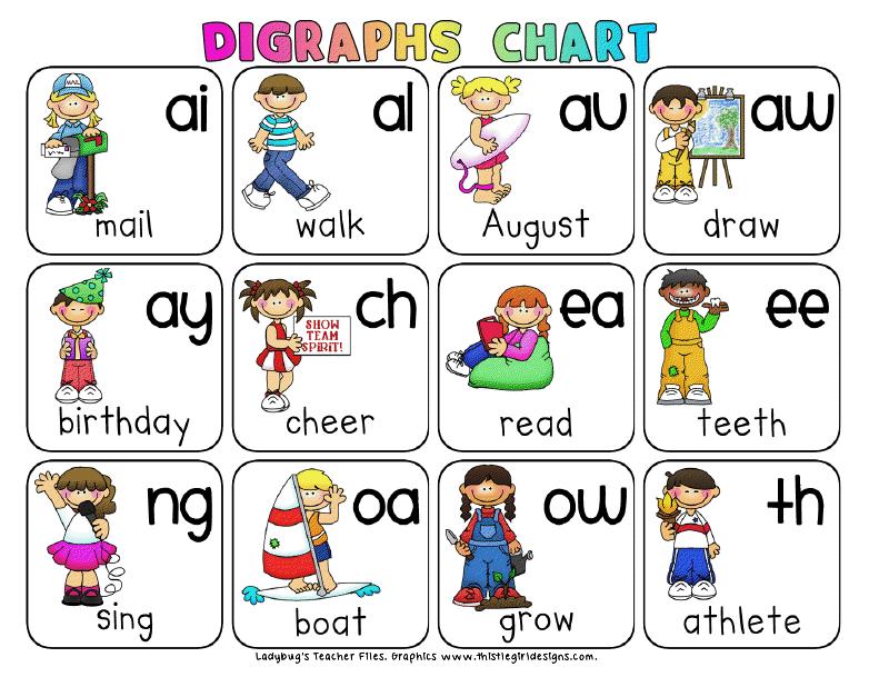 DIAGRAPHS CHART.