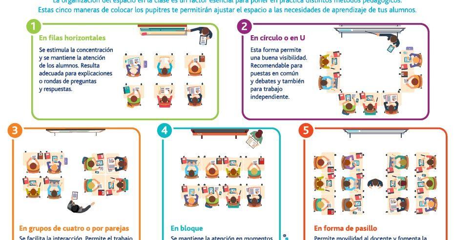Recursos Ideas Y Noticias Educativas Día A Día Espacio Del Aula Actividades Interactivas Nivel Educativo
