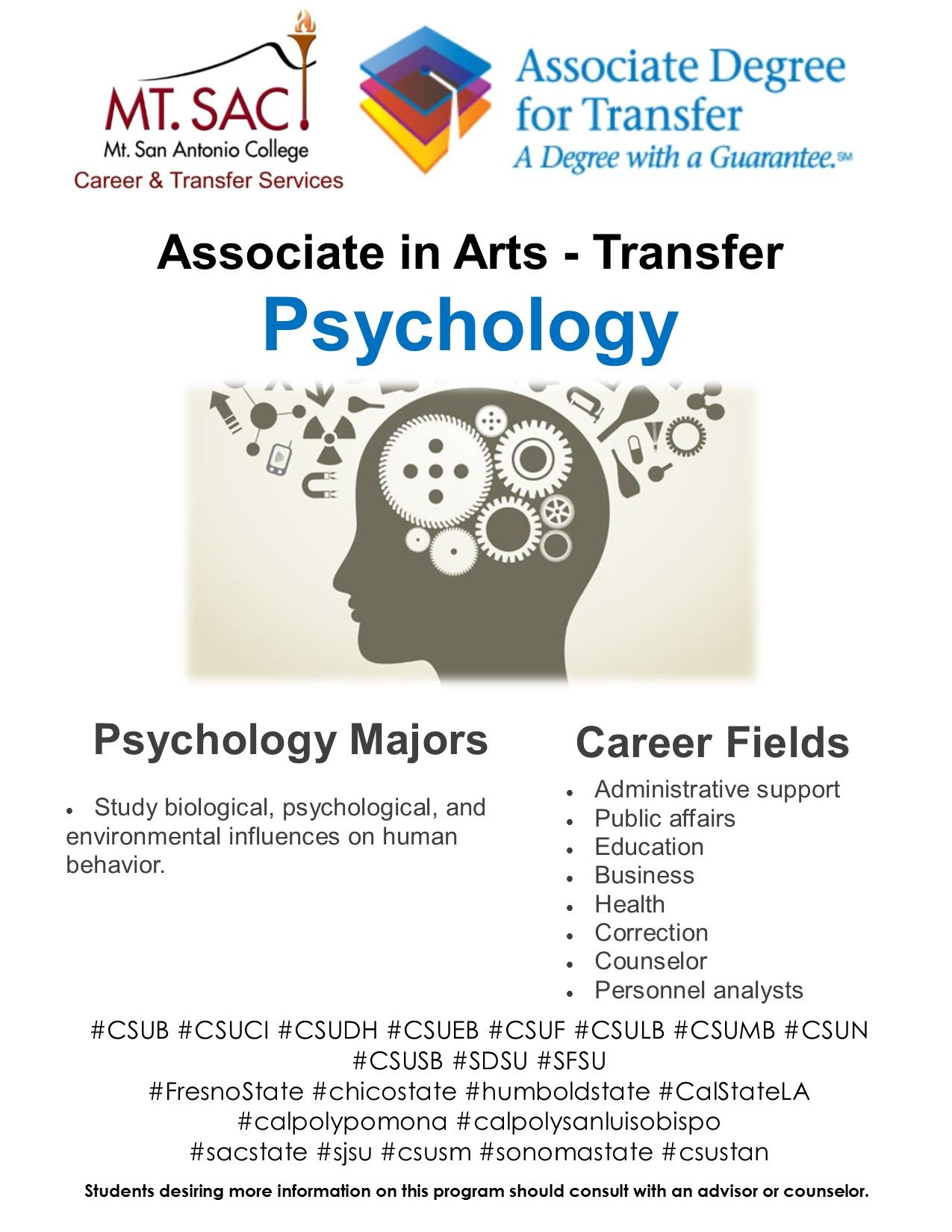 Associate in Arts for Transfer (AAT) in Psychology is