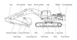 Image Result For Crawler Excavator Diagram Construction