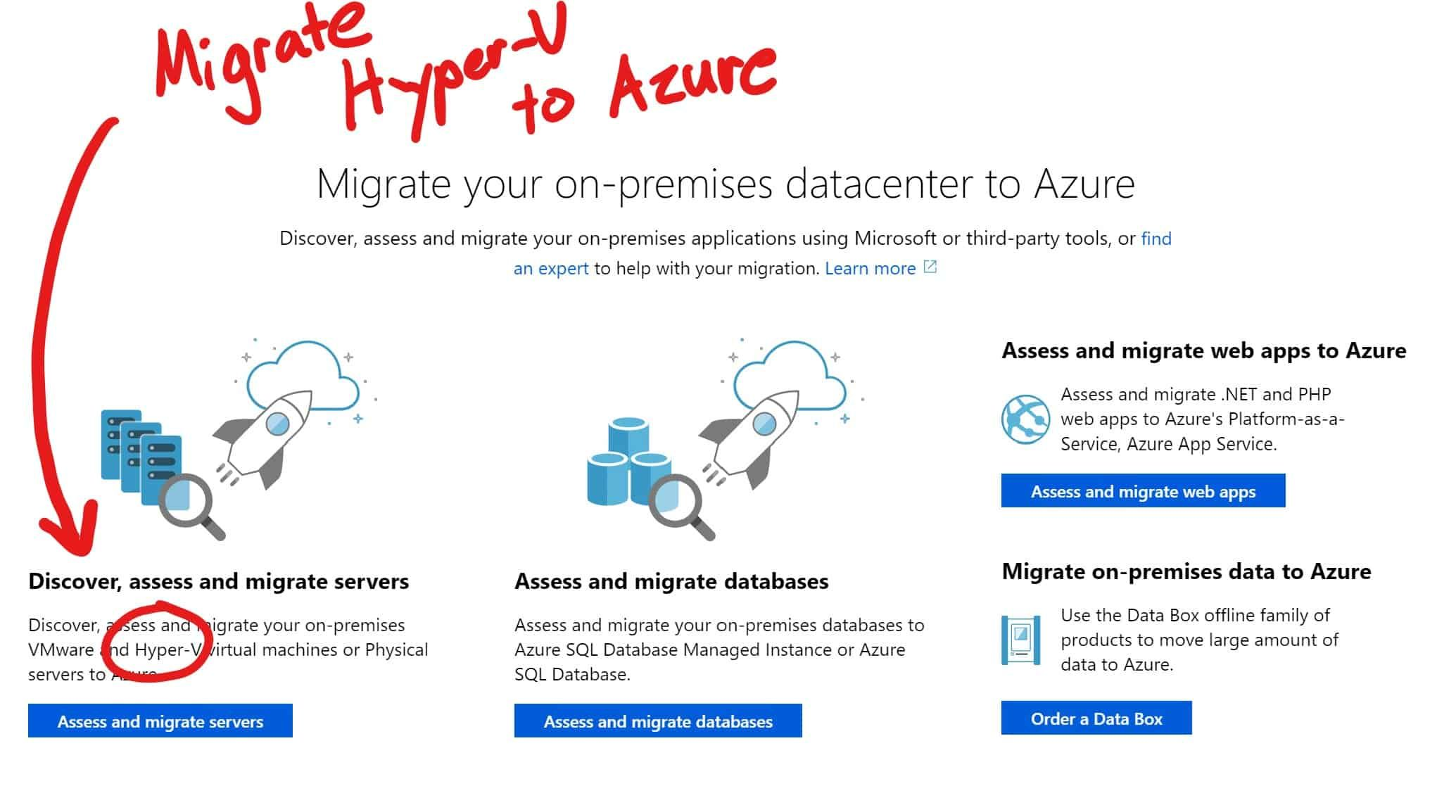 Today The Azure Migrate Team Launched An Update To The Azure Migrate Service Which Can Help You Discover Assess And Migra Assessment Azure Assessment Tools