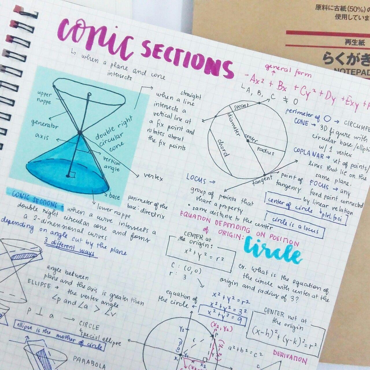 Encile 25 August Gen Math Pre Calc Notes Hectic Math Calc Notes [ 1279 x 1280 Pixel ]