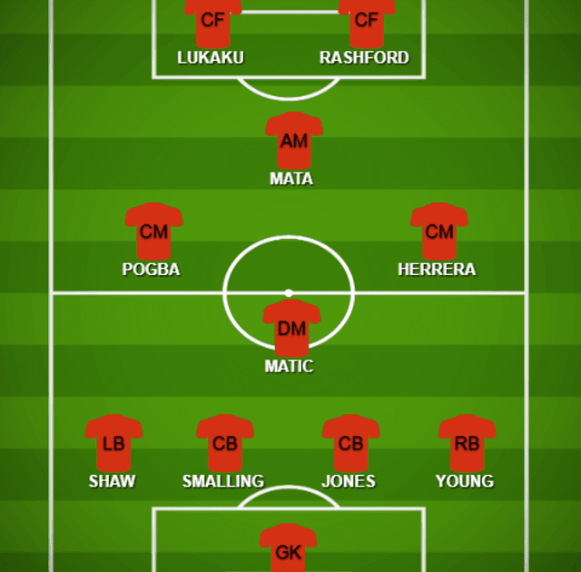 How Manchester United Could Line Up Against Chelsea Sports How Manches In 2020 Manchester United Line Up Manchester United Premier League Liverpool Manchester United