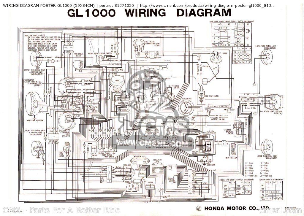 Mighty Mule 1000 Wiring Diagram - Complete Wiring Diagrams •