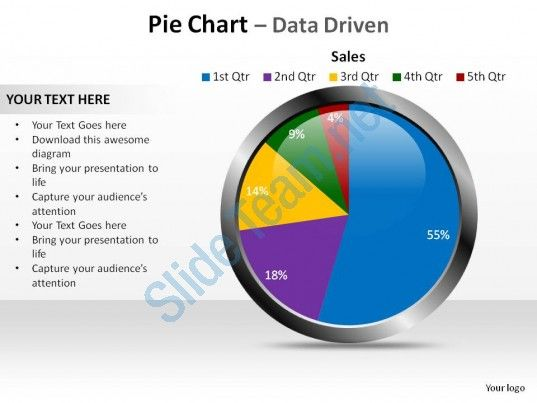 Pie Chart Templates Glossy Pie Chart Showing Sales Figures Data Driven Ppt Slides .