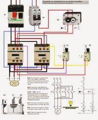 Esquemas el ctricos comando no mantenido de un port n for Motor porton electrico