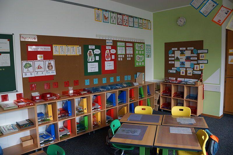 Klassenzimmer in der grundschule klassenzimmer for Raumgestaltung englisch