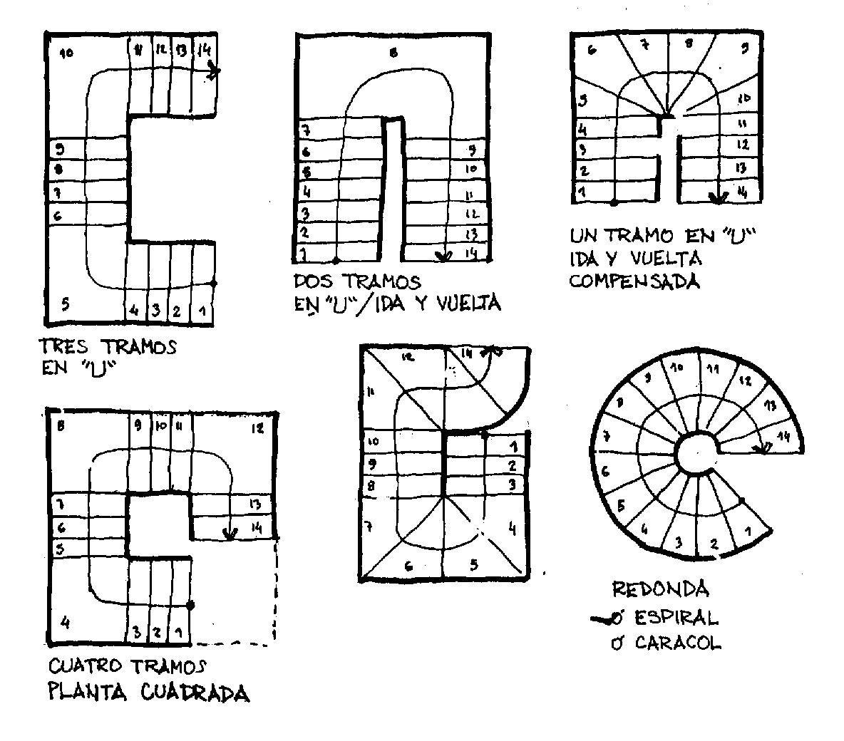 Escaleras planos buscar con google arch desing for Planos de escaleras de madera