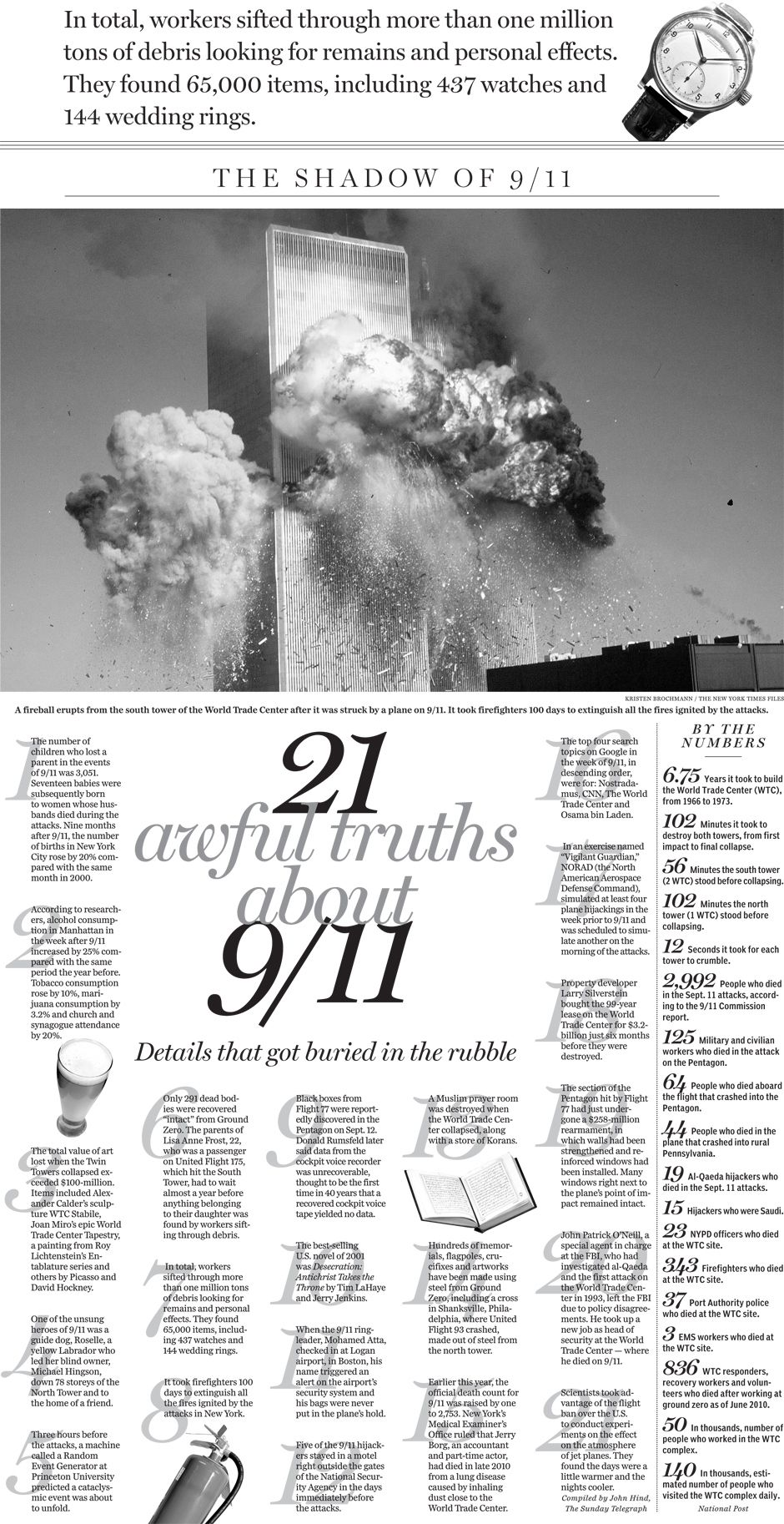 truth behind 9 11