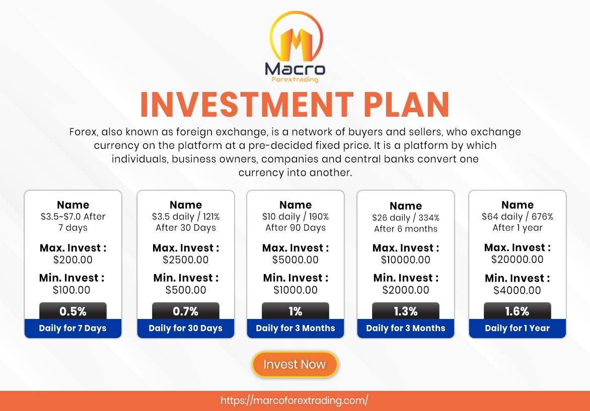 Powerful Investment Platform Investing Trading Signals How To Plan