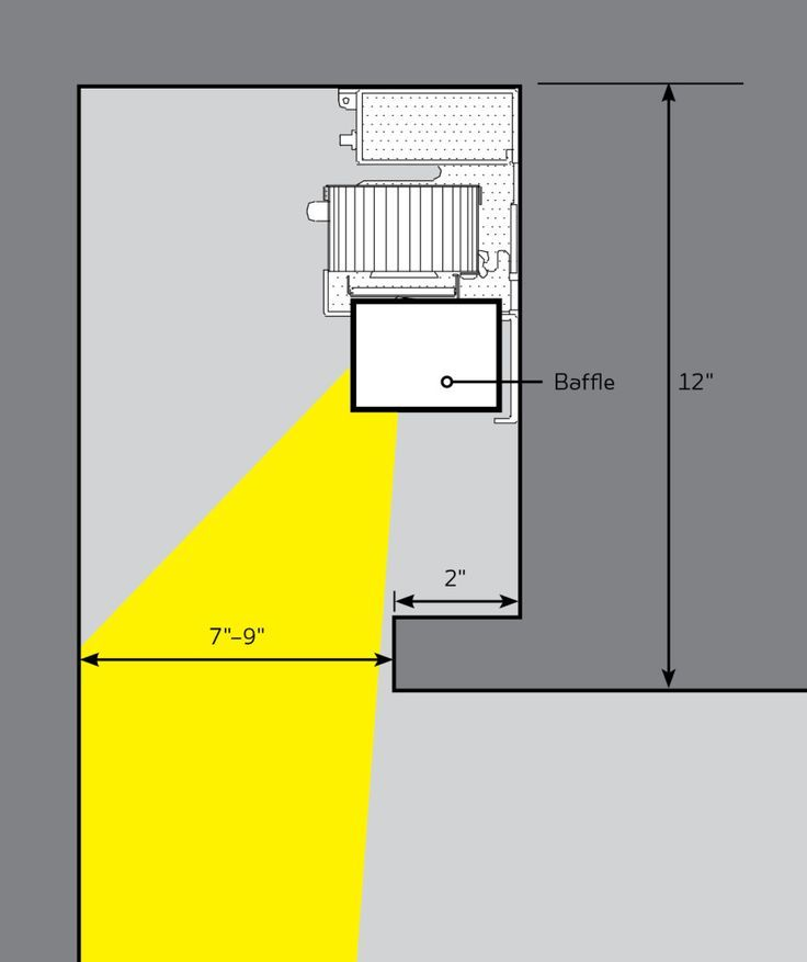 Wall Wash Lighting Placement
