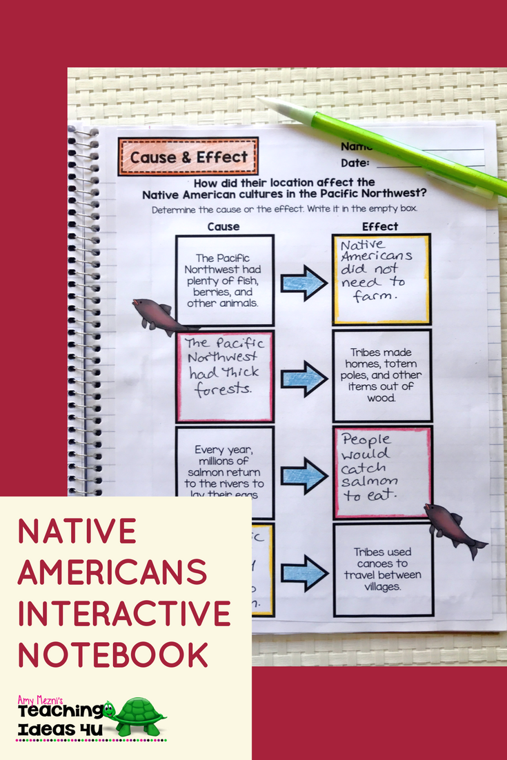 small resolution of Native Americans Interactive Notebook - Let your 4th