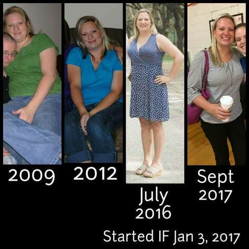 16 8 Intermittent Fasting Success Stories Intermittent Fasting