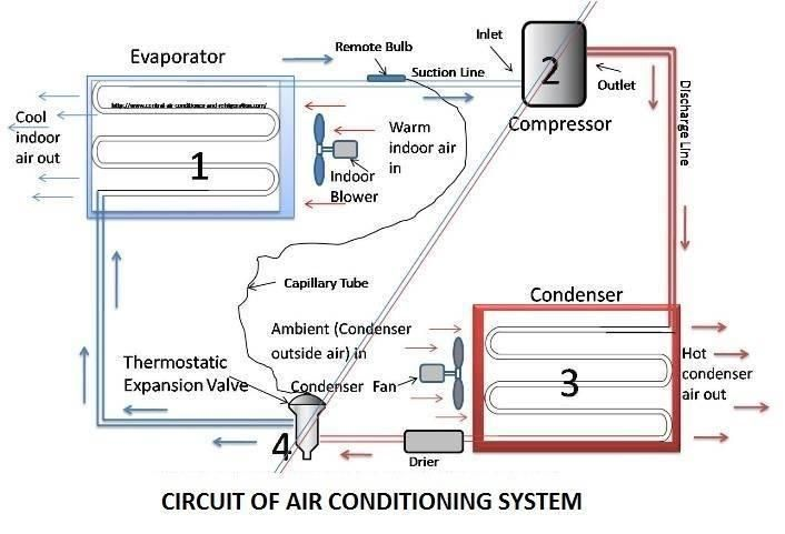 Circuit Of Window Air Conditioning System Jpg Refrigeration And