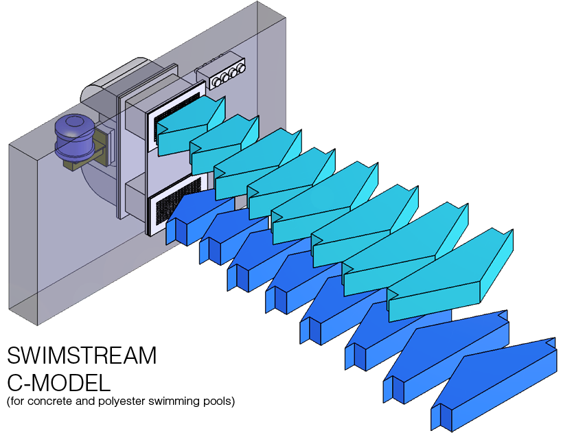 Swimstream C Model For Concrete And Polyester Swimming Pools