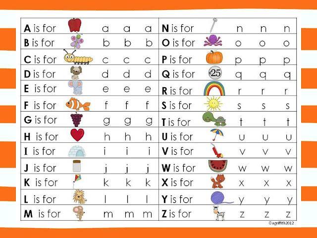 Free ABC Phonics Chart KindergartenKlub Abc phonics