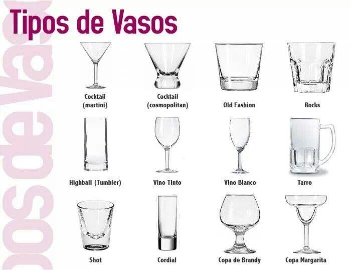 Distintos tipos de vasos reglas de etiqueta pinterest for Vasos para bar