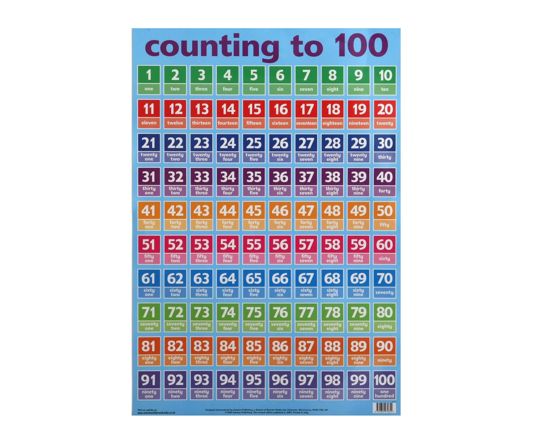 Up To 100 With Words Number Chart Spanish Numbers Numbers 1 100