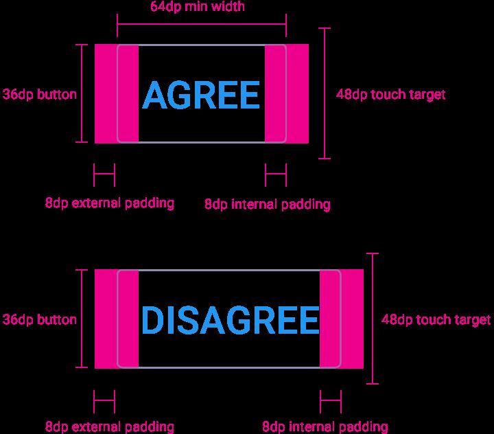Material Design Google Design Guidelines Web Design Tools Design Guidelines