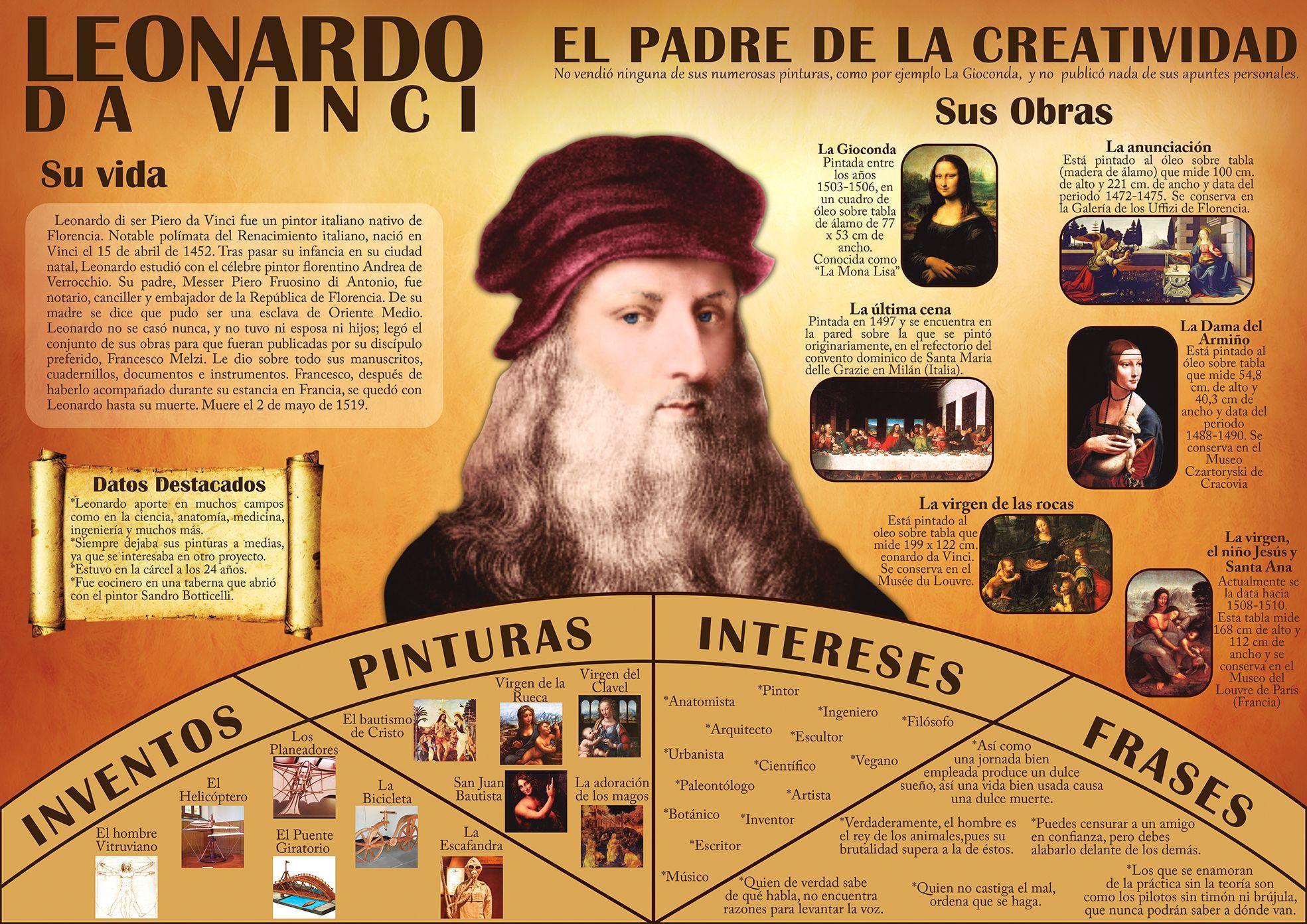 Infografía De Leonardo Da Vinci Leonardo Da Vinci Infografia Cuadros Famosos