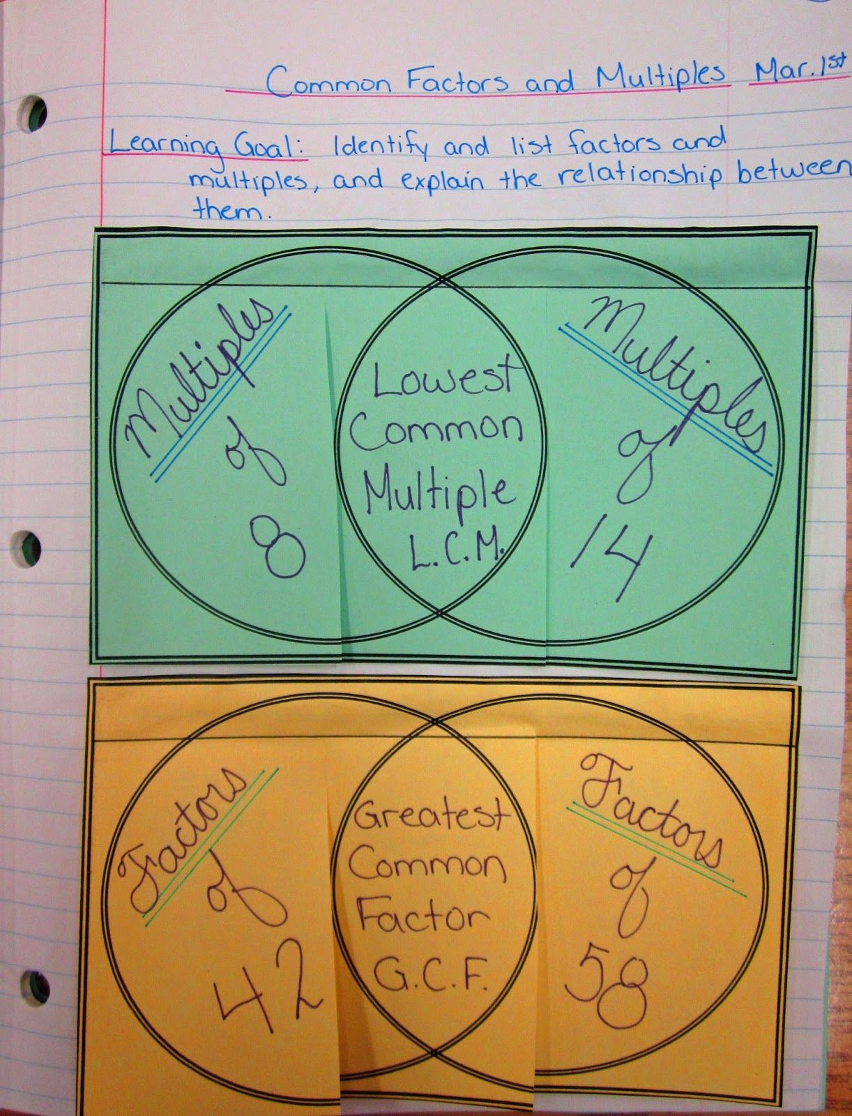 Greatest Common Factor Problem Solving Fifth Grade
