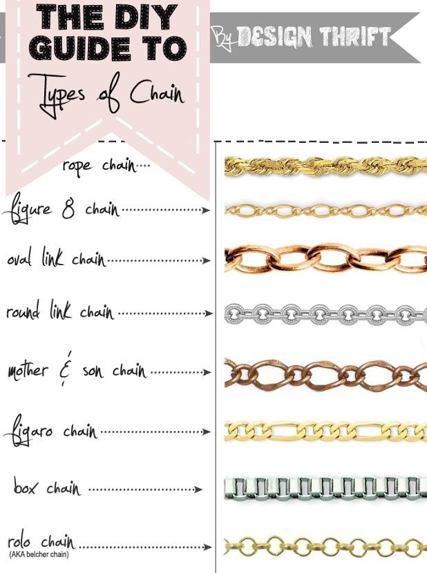 Knighting Truebluemeandyou A Guide To Jewelry Chain