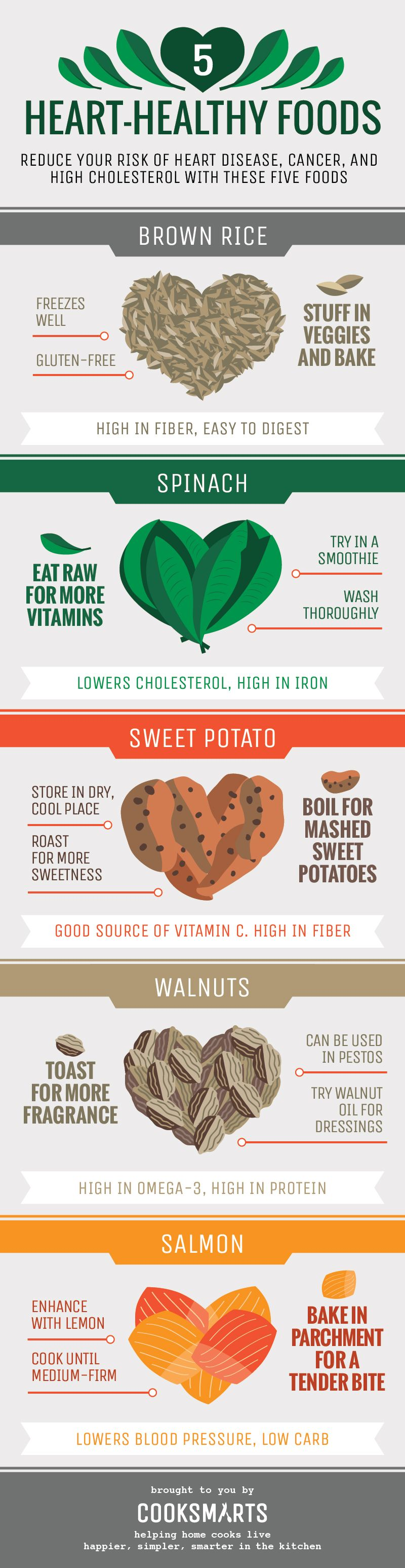 treat yourself right with 5 heart healthy foods heart