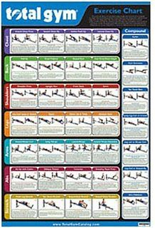 Total gym exercise chart exercises pinterest total gym
