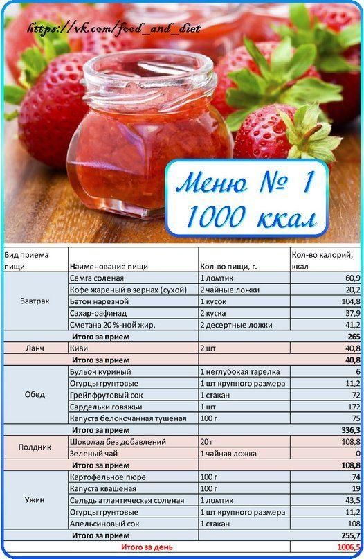 ✿⊱╮система минус 60 рецепты | вконтакте.