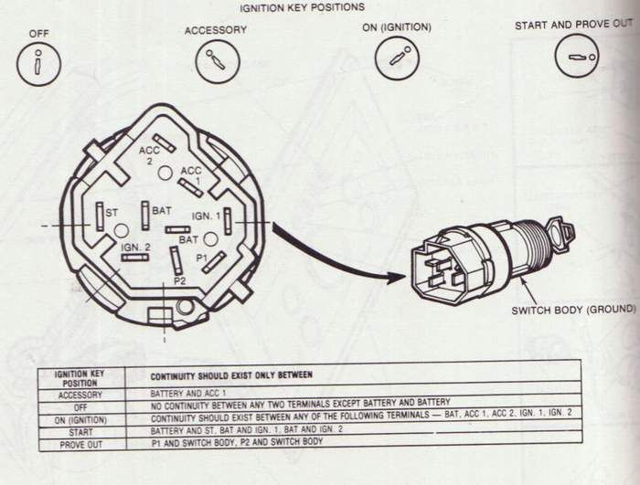 diagram for ignition switch wiring? ford truck enthusiasts 1979 Ford Truck Ignition Switch Wiring Diagram