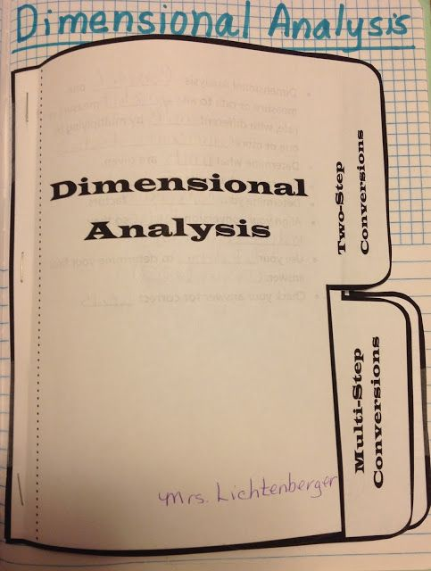 Dimensional Analysis Foldable For Algebra My Interactive Notebook