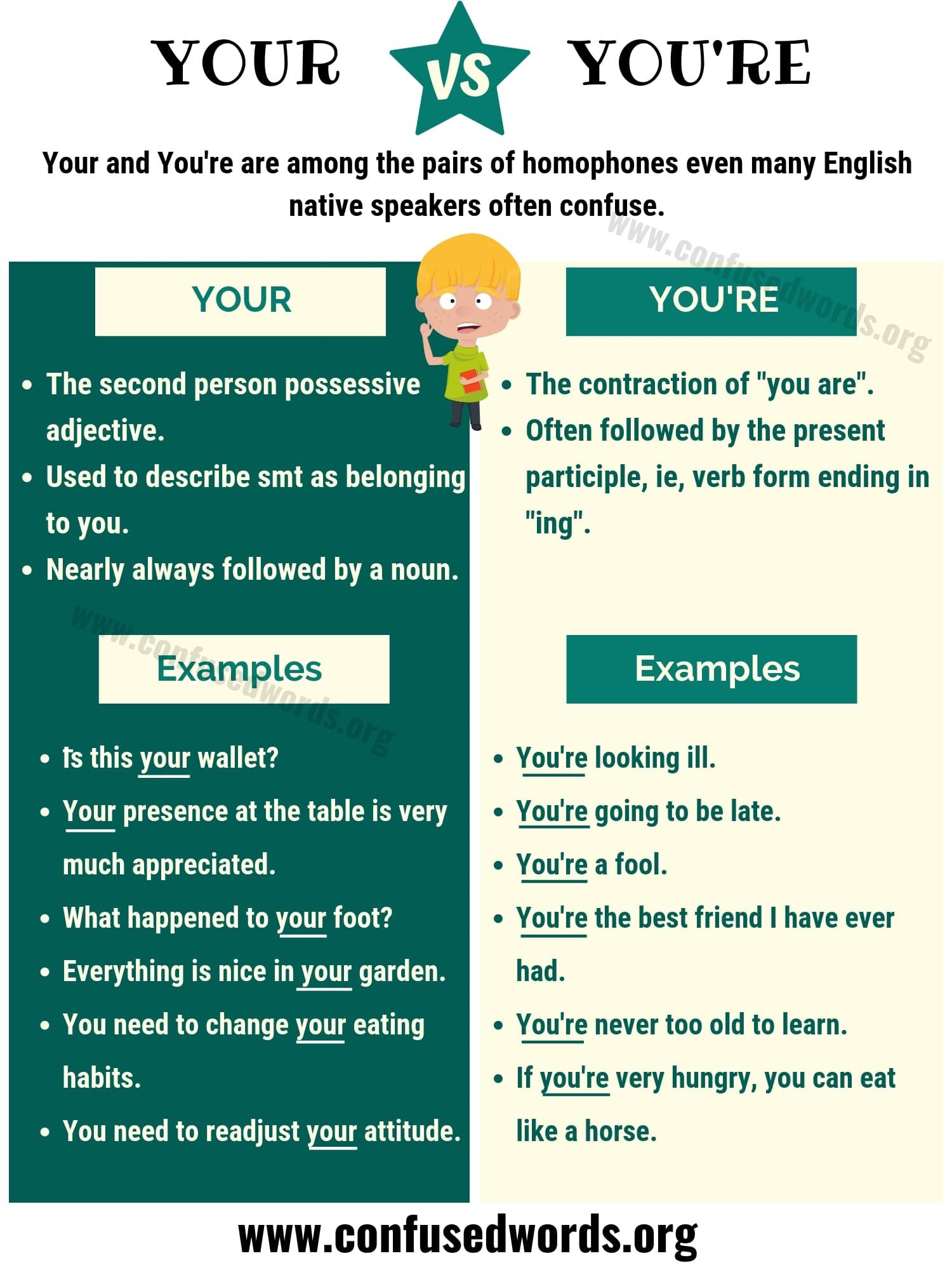 Your Vs You Re How To Use Your And You Re In Sentences