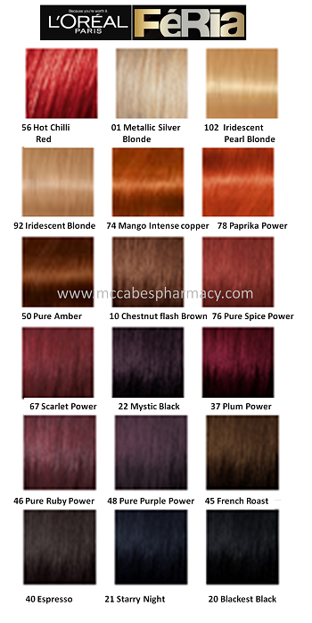 red hair color chart loreal wallpaper