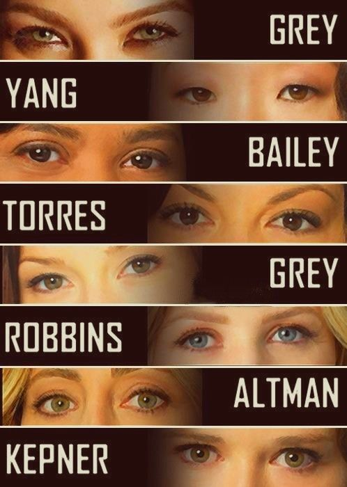 Women of Greys Anatomy...love how we can always tell who it is just by the eyes poking out of the scrub mask