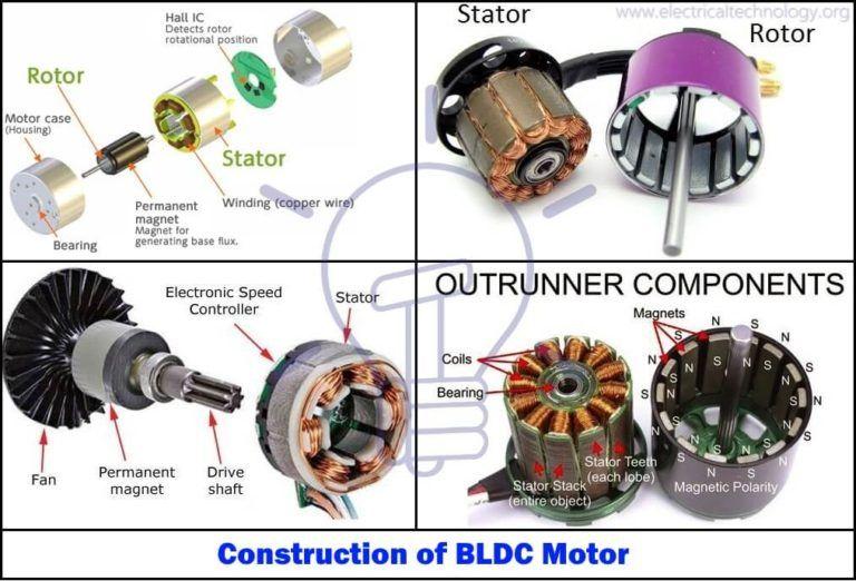 What Is Brushless Dc Motor Bldc Construction Working Motor Generator Motor Electrical Motors