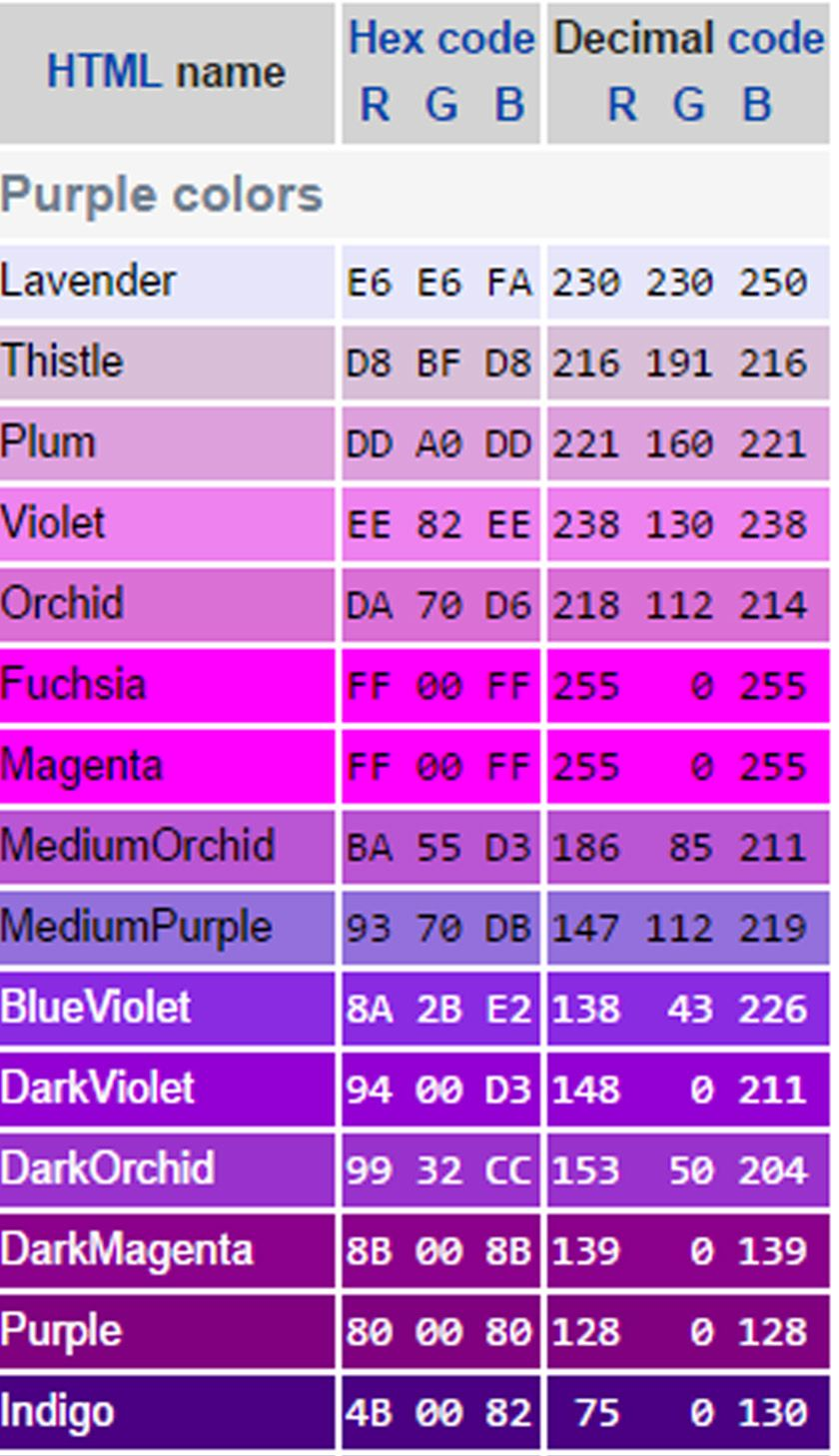 Pin by Color Wheel on Purples: Info. All Purples, Lilacs, Lavenders ...