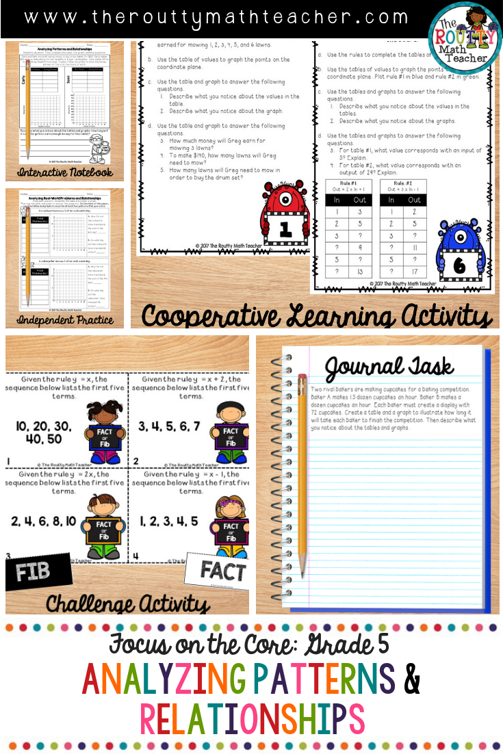 This Analyzing Patterns \u0026 Relationships Math Center Activity \u0026 Printables  Pack is great for…   Math center activities [ 1102 x 735 Pixel ]
