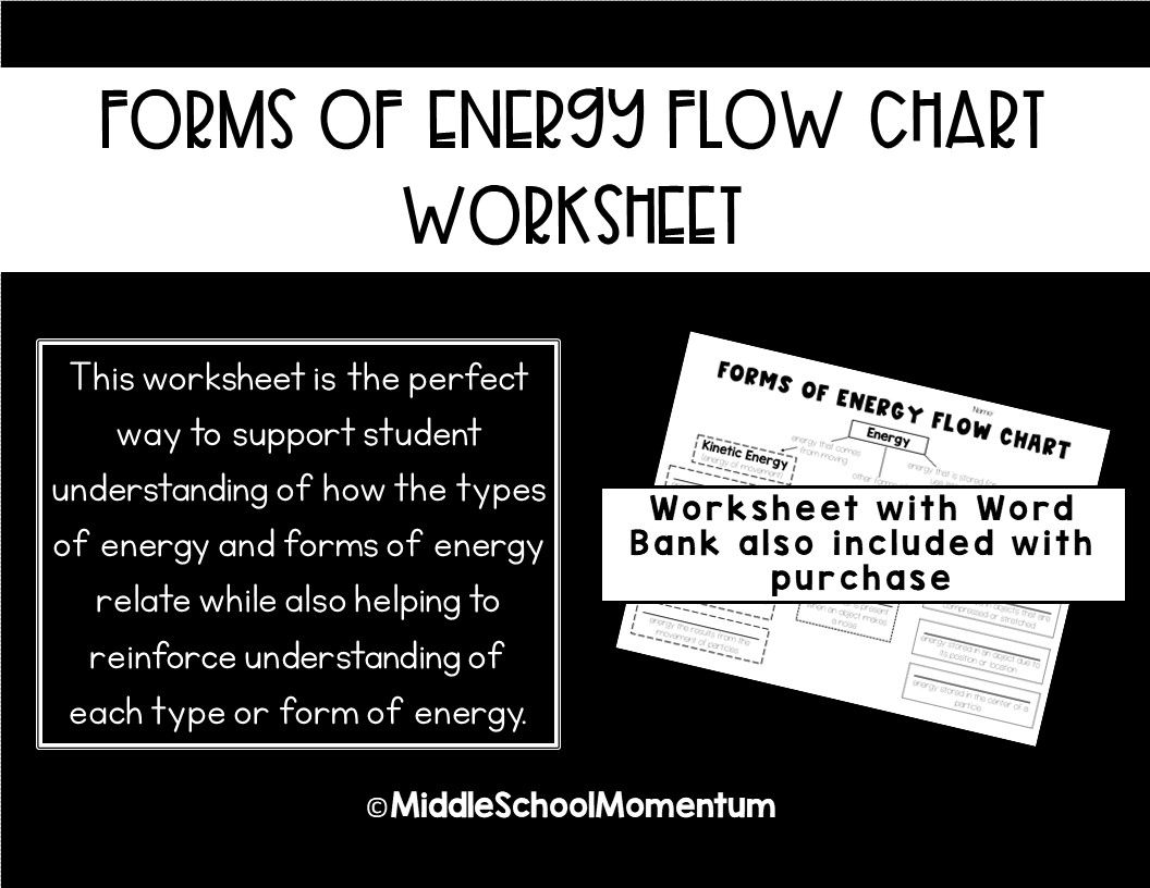 Forms Of Energy Flow Chart Worksheet Modified Worksheet Included Flow Chart Energy Flow Chart